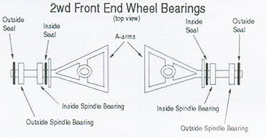 CAD furthermore How Do You Change 3 Rear Spark Plugs On A Ford Windstar together with Front Exhaust Pipe Camry 1994 Camry Front Exhaust Pipe Wagon 751185 P 15631 together with Inspection Lii furthermore Honda four wheeler front wheel bearings. on honda fit hub bearing