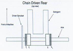 Polaris ATV Rear Axle Bearings