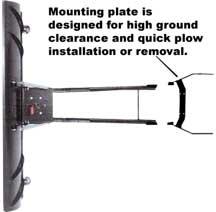 Suzuki Plow Mount Kits