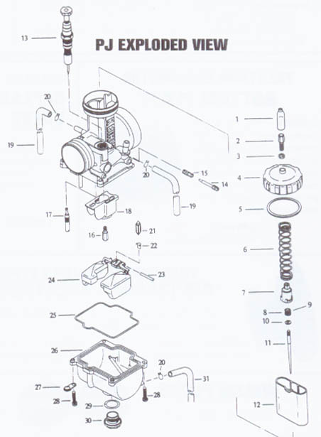 keihin pj series parts