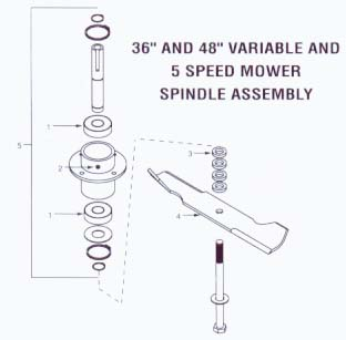 spindle assembly bobcat mower parts ransomes mower parts psep biz  at bayanpartner.co