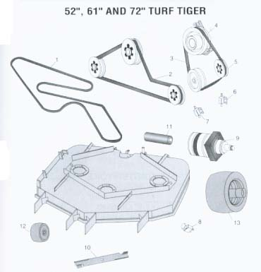 scag mower deck belt diagram diagram scag mower parts lawn repair