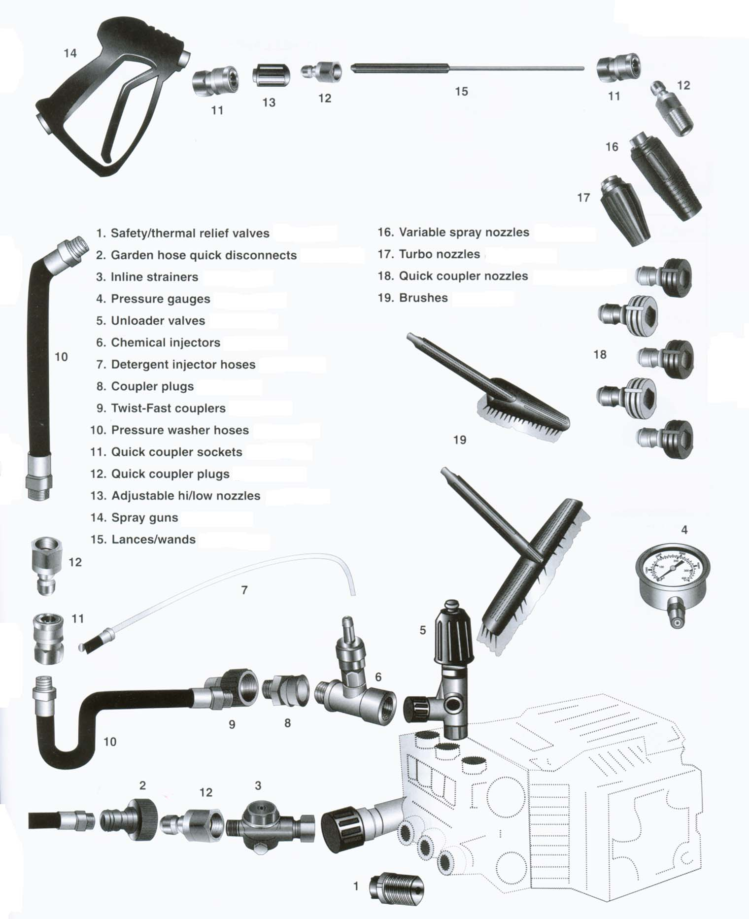 overview pressure washer parts for sale replacement pressure washer parts pressure washer parts diagram at bayanpartner.co